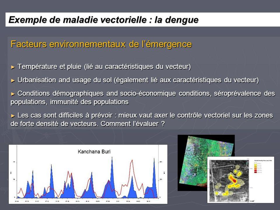 Facteurs environnementaux de lémergence Température et pluie (lié au caractéristiques du vecteur) Température et pluie (lié au caractéristiques du vec