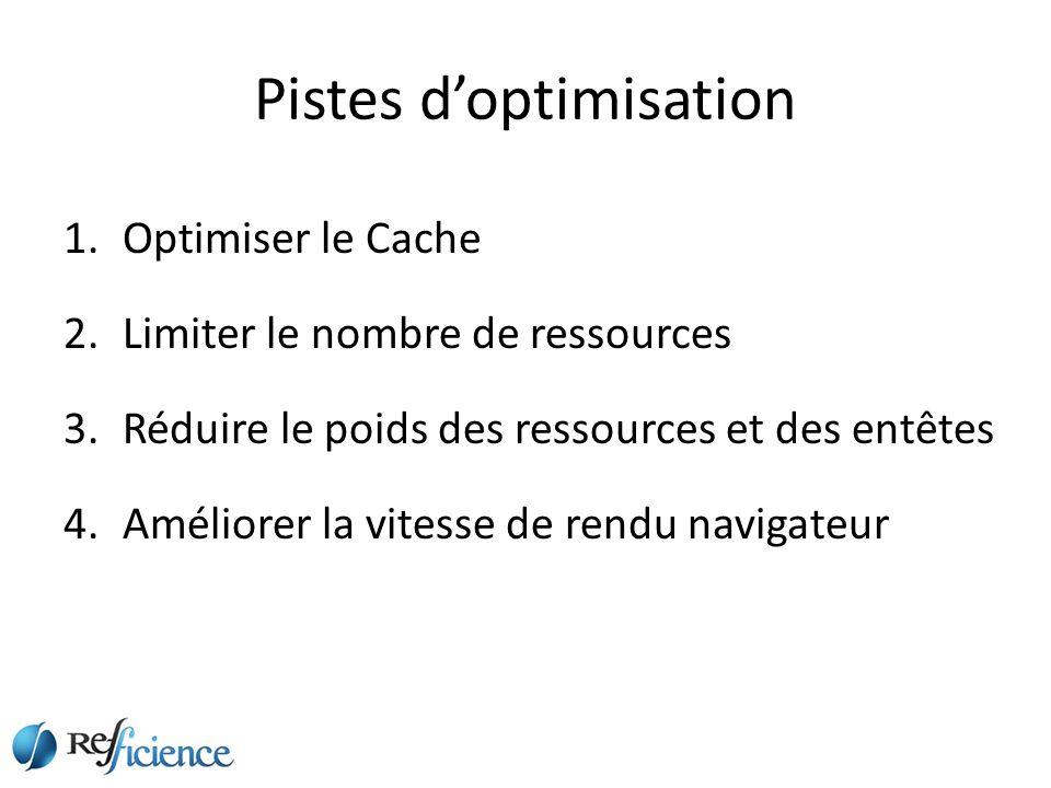 Pistes doptimisation 1.Optimiser le Cache 2.Limiter le nombre de ressources 3.Réduire le poids des ressources et des entêtes 4.Améliorer la vitesse de rendu navigateur