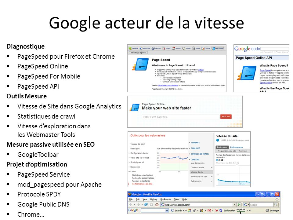 Google acteur de la vitesse Diagnostique PageSpeed pour Firefox et Chrome PageSpeed Online PageSpeed For Mobile PageSpeed API Outils Mesure Vitesse de Site dans Google Analytics Statistiques de crawl Vitesse dexploration dans les Webmaster Tools Mesure passive utilisée en SEO GoogleToolbar Projet doptimisation PageSpeed Service mod_pagespeed pour Apache Protocole SPDY Google Public DNS Chrome…