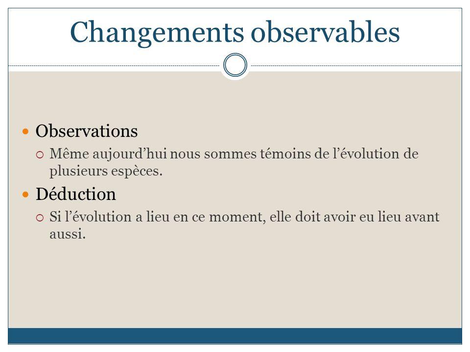 Observations Même aujourdhui nous sommes témoins de lévolution de plusieurs espèces. Déduction Si lévolution a lieu en ce moment, elle doit avoir eu l
