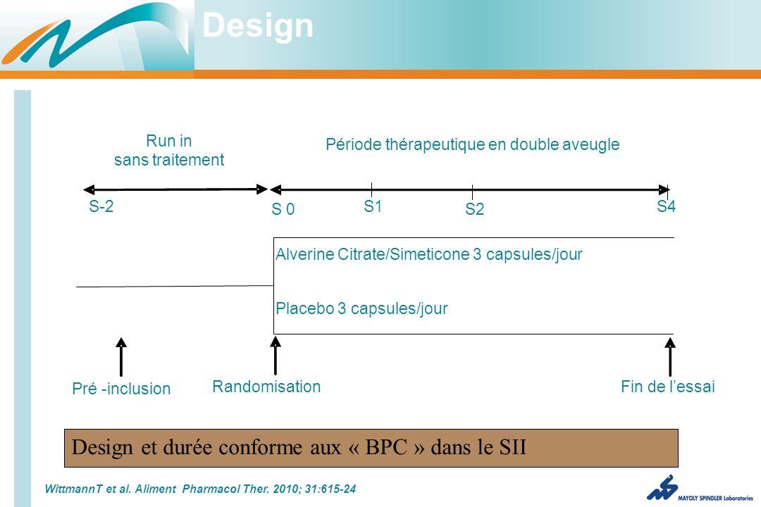S-2 Randomisation S 0 S4 S1 S2 Run in sans traitement Période thérapeutique en double aveugle Pré -inclusion Fin de lessai Alverine Citrate/Simeticone 3 capsules/jour Placebo 3 capsules/jour Design WittmannT et al.