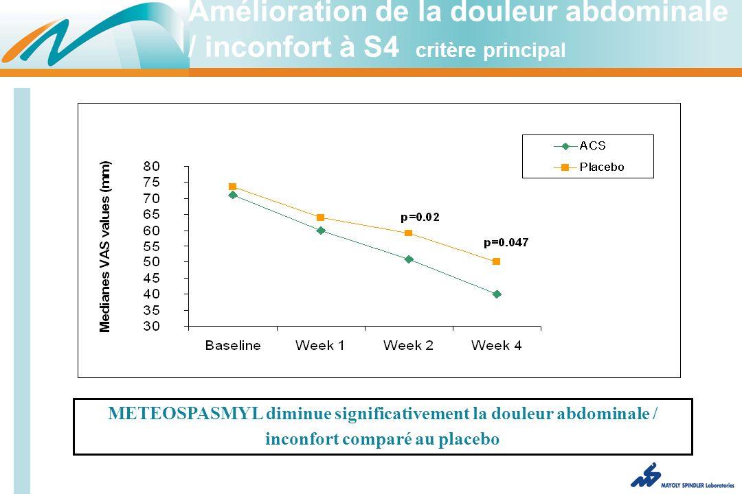 METEOSPASMYL diminue significativement la douleur abdominale / inconfort comparé au placebo Amélioration de la douleur abdominale / inconfort à S4 critère principal