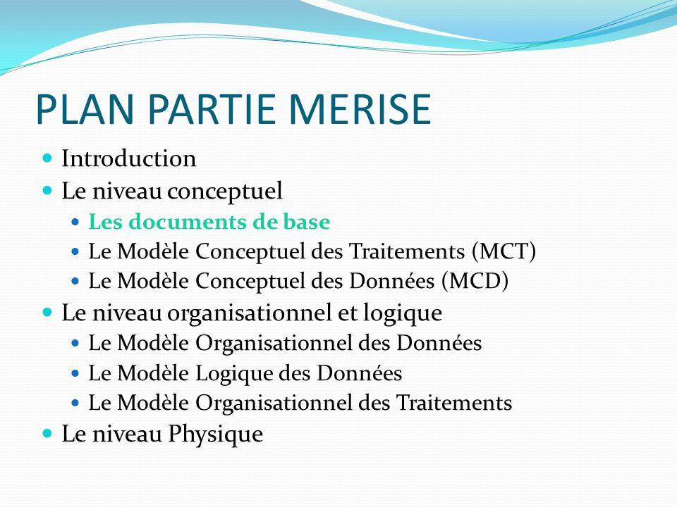 PLAN PARTIE MERISE Introduction Le niveau conceptuel Les documents de base Le Modèle Conceptuel des Traitements (MCT) Le Modèle Conceptuel des Données