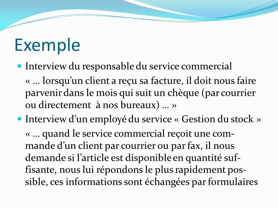Exemple Interview du responsable du service commercial « … lorsquun client a reçu sa facture, il doit nous faire parvenir dans le mois qui suit un chè