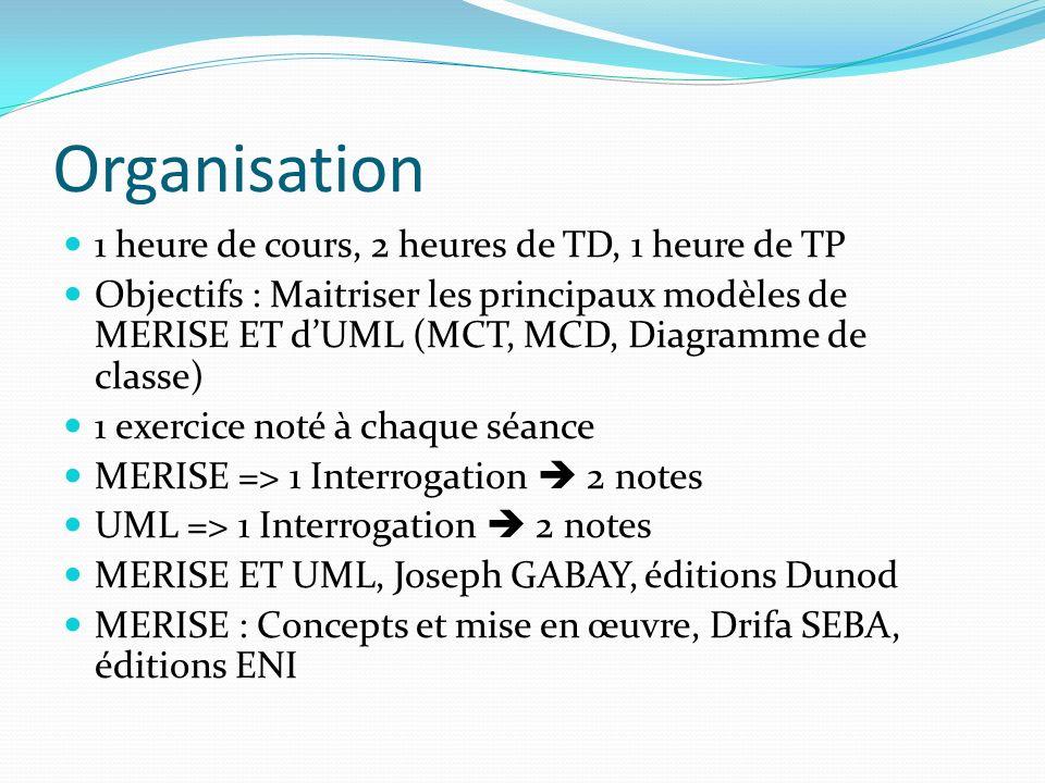 Organisation 1 heure de cours, 2 heures de TD, 1 heure de TP Objectifs : Maitriser les principaux modèles de MERISE ET dUML (MCT, MCD, Diagramme de cl