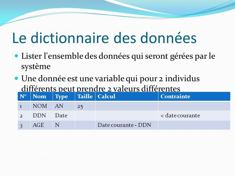 Le dictionnaire des données Lister l'ensemble des données qui seront gérées par le système Une donnée est une variable qui pour 2 individus différents