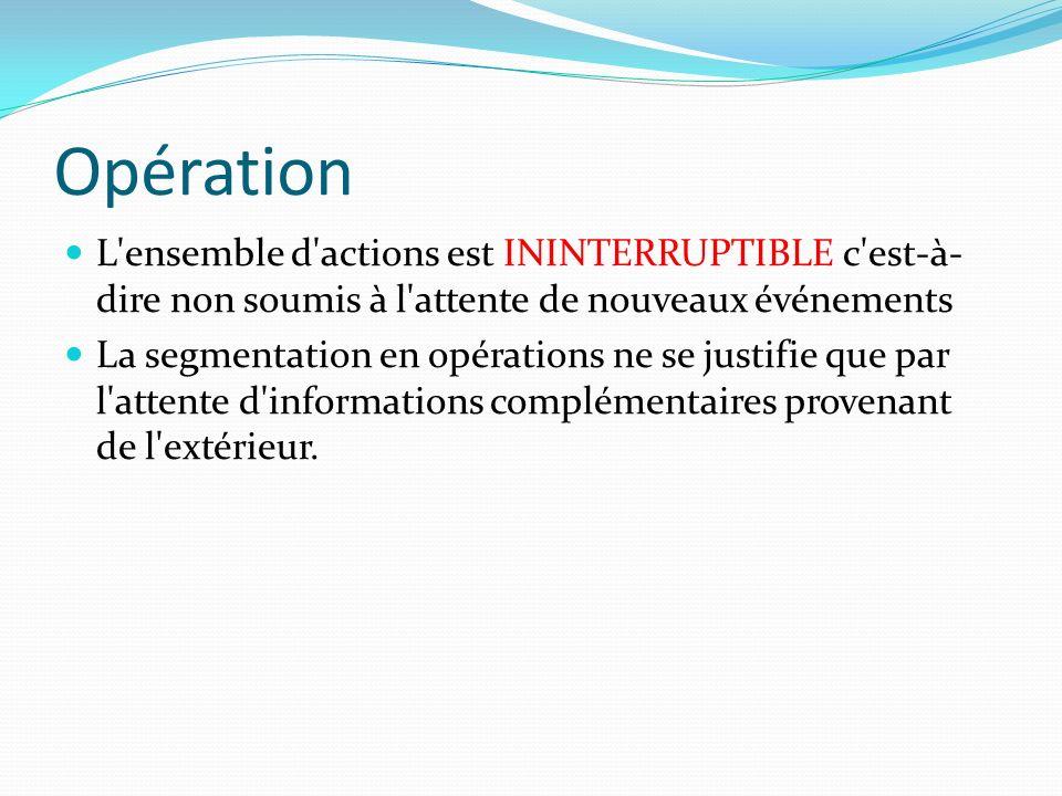 Opération L'ensemble d'actions est ININTERRUPTIBLE c'est-à- dire non soumis à l'attente de nouveaux événements La segmentation en opérations ne se jus