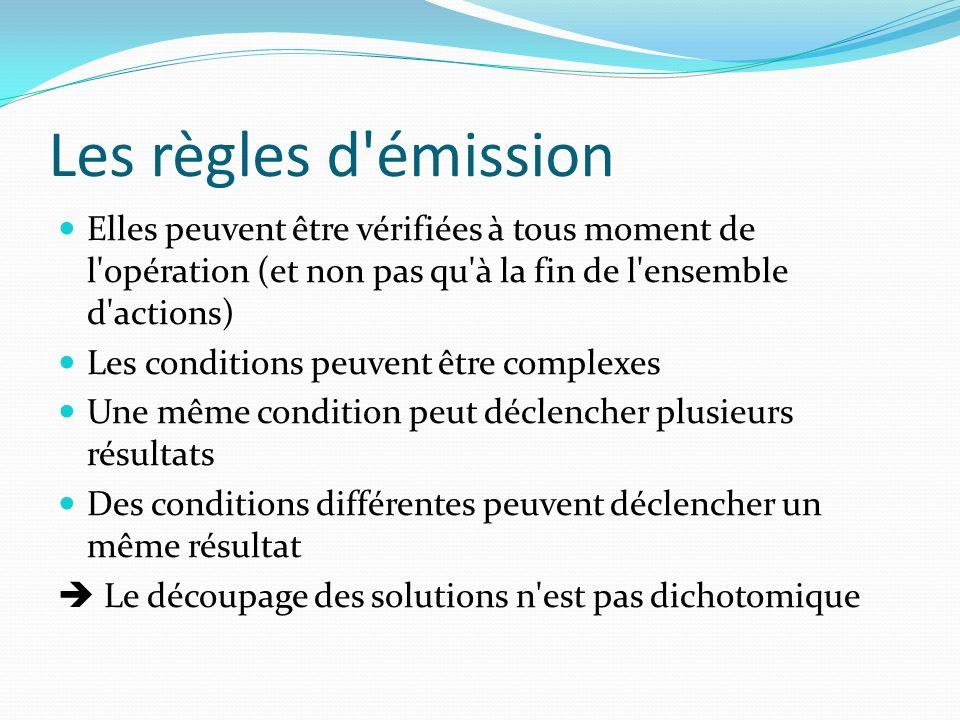 Les règles d'émission Elles peuvent être vérifiées à tous moment de l'opération (et non pas qu'à la fin de l'ensemble d'actions) Les conditions peuven