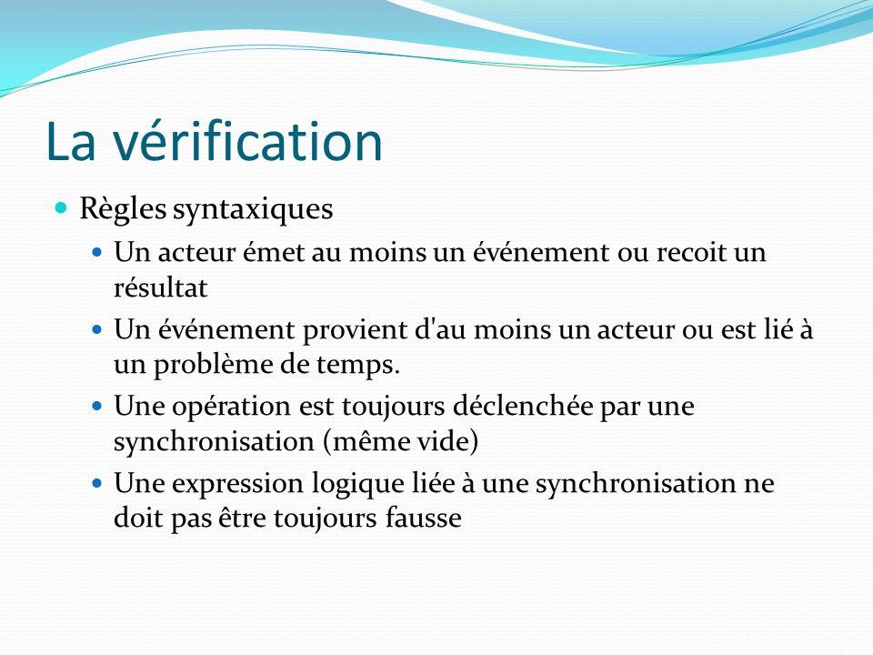 La vérification Règles syntaxiques Un acteur émet au moins un événement ou recoit un résultat Un événement provient d'au moins un acteur ou est lié à