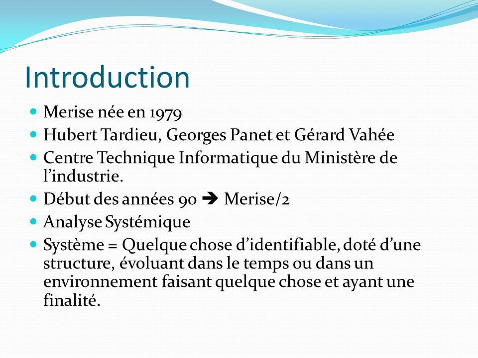 Introduction Merise née en 1979 Hubert Tardieu, Georges Panet et Gérard Vahée Centre Technique Informatique du Ministère de lindustrie. Début des anné