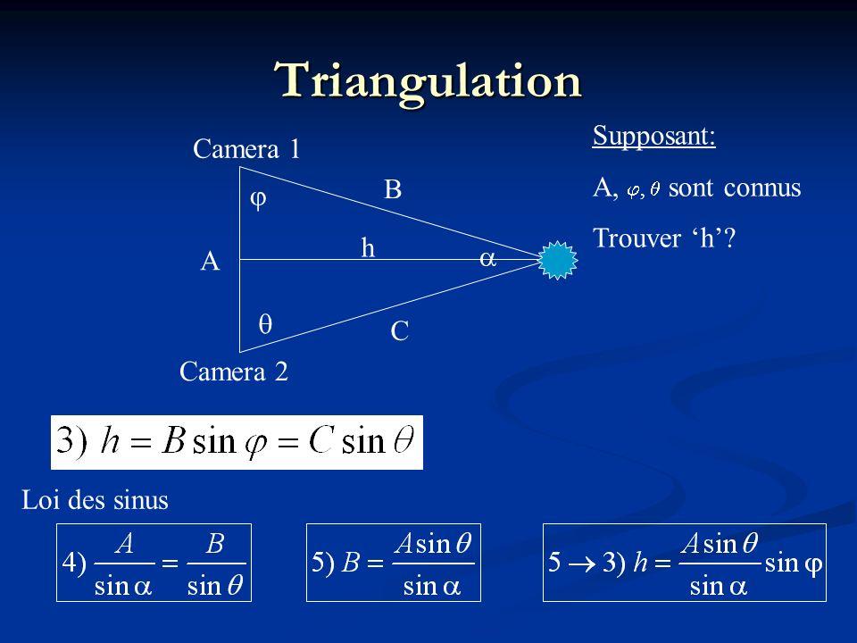 A B h Camera 1 Camera 2 Triangulation C Loi des sinus Supposant: A,, sont connus Trouver h?