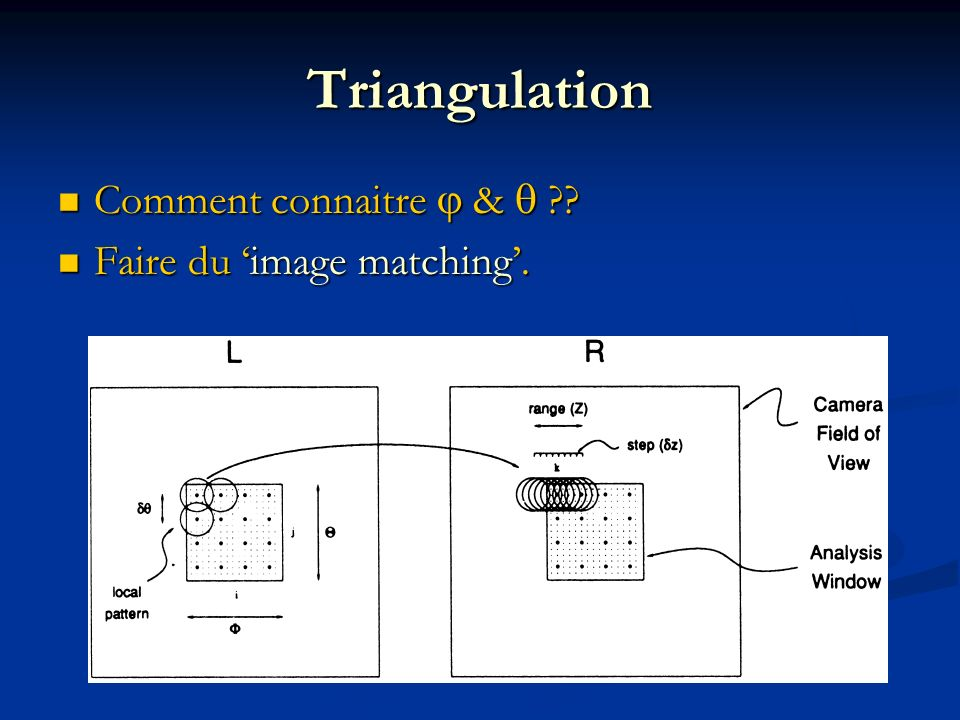Triangulation Comment connaitre & ?? Comment connaitre & ?? Faire du image matching. Faire du image matching.