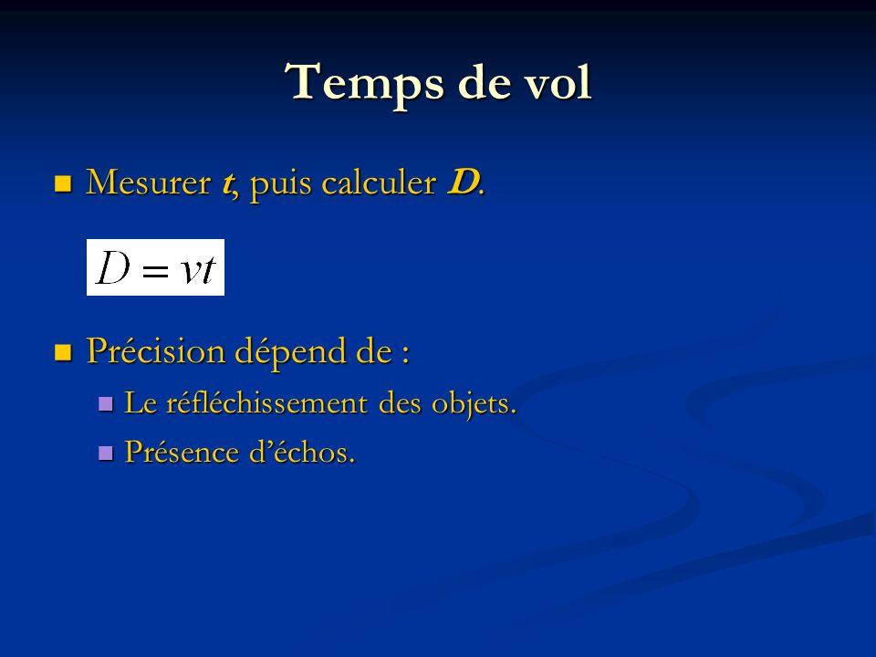Temps de vol Mesurer t, puis calculer D. Mesurer t, puis calculer D. Précision dépend de : Précision dépend de : Le réfléchissement des objets. Le réf