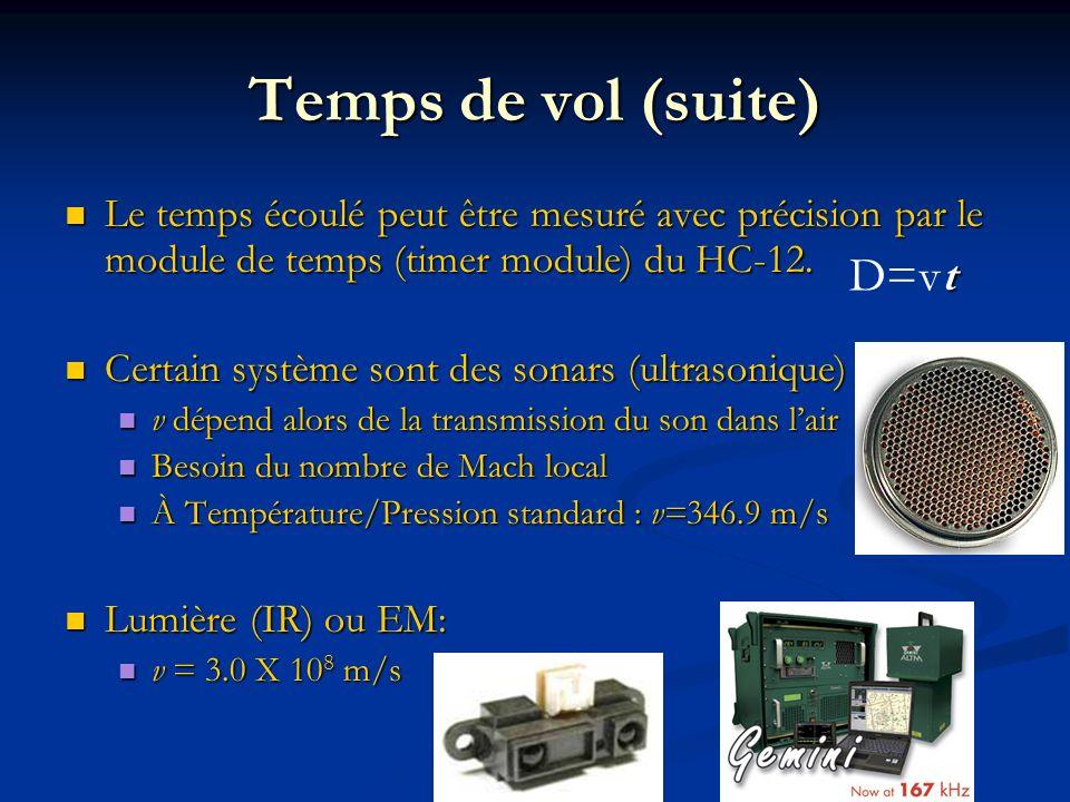 Temps de vol (suite) Le temps écoulé peut être mesuré avec précision par le module de temps (timer module) du HC-12. Le temps écoulé peut être mesuré