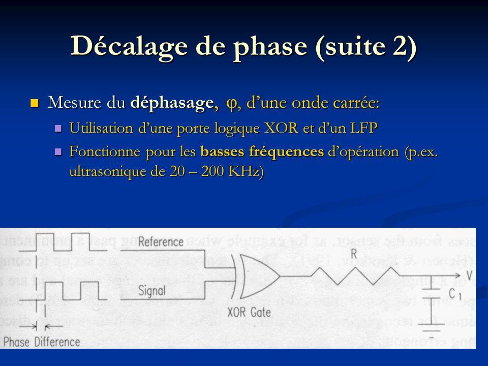 Décalage de phase (suite 2) Mesure du déphasage,, dune onde carrée: Mesure du déphasage,, dune onde carrée: Utilisation dune porte logique XOR et dun LFP Utilisation dune porte logique XOR et dun LFP Fonctionne pour les basses fréquences dopération (p.ex.