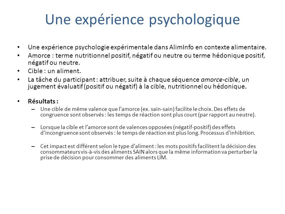 Une expérience psychologique Une expérience psychologie expérimentale dans AlimInfo en contexte alimentaire. Amorce : terme nutritionnel positif, néga