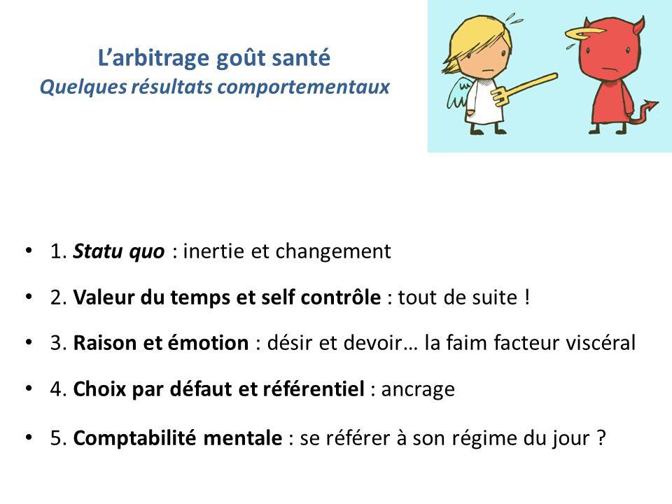 Larbitrage goût santé Quelques résultats comportementaux 1. Statu quo : inertie et changement 2. Valeur du temps et self contrôle : tout de suite ! 3.