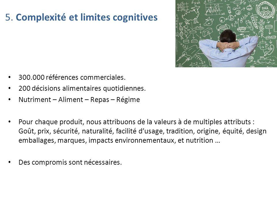 5. Complexité et limites cognitives 300.000 références commerciales. 200 décisions alimentaires quotidiennes. Nutriment – Aliment – Repas – Régime Pou