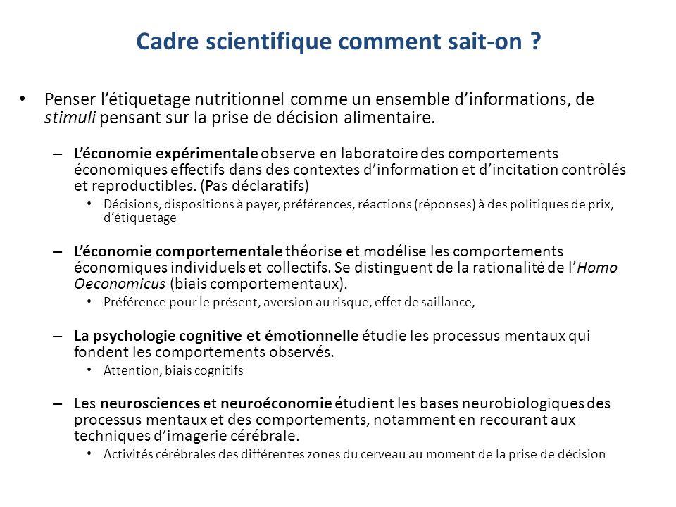 Cadre scientifique comment sait-on ? Penser létiquetage nutritionnel comme un ensemble dinformations, de stimuli pensant sur la prise de décision alim