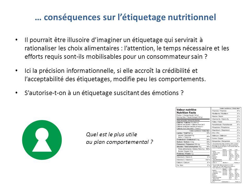 … conséquences sur létiquetage nutritionnel Il pourrait être illusoire dimaginer un étiquetage qui servirait à rationaliser les choix alimentaires : l