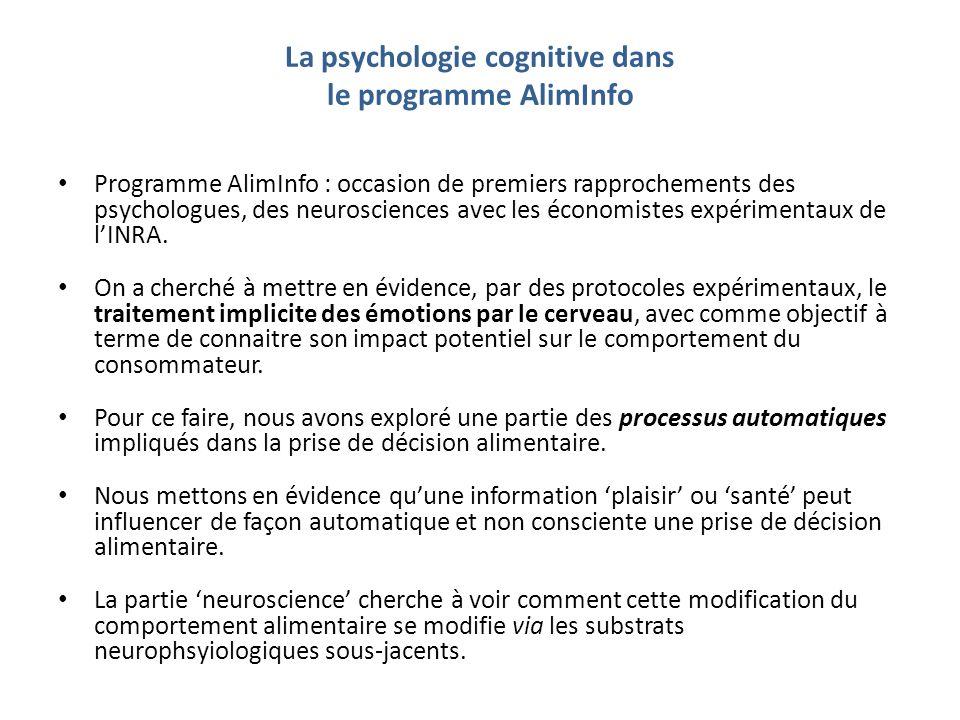 La psychologie cognitive dans le programme AlimInfo Programme AlimInfo : occasion de premiers rapprochements des psychologues, des neurosciences avec les économistes expérimentaux de lINRA.