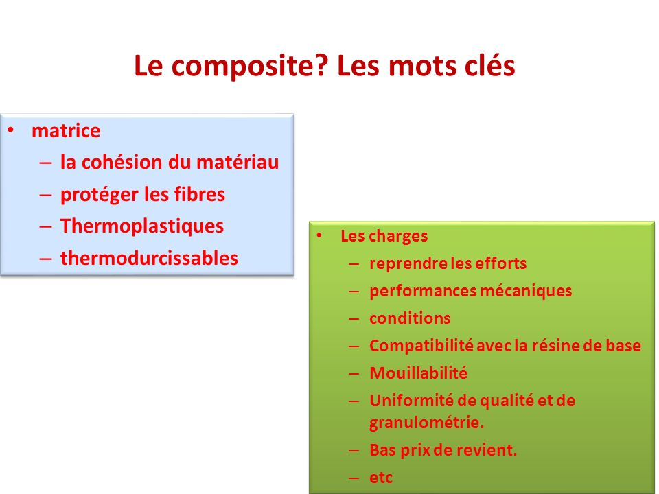 Le composite? Les mots clés matrice – la cohésion du matériau – protéger les fibres – Thermoplastiques – thermodurcissables matrice – la cohésion du m