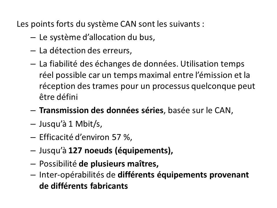 Topologie bus Structure maître/esclave Le bus CAN possède une structure maître/esclave pour la gestion du bus.