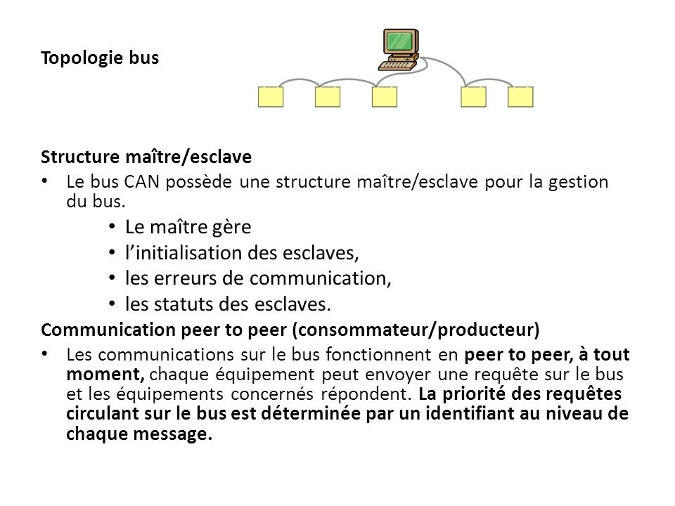Programmation : CANopen définit une couche dapplication et un profil de communication basé sur CAN.