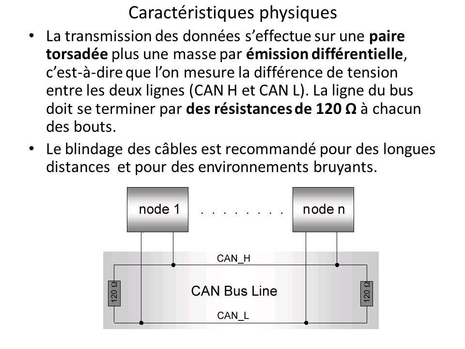 Longueur bus / débit : 40 mà 1 Mbd 400 m à 100 Kbd 1000 m à 40 Kbd Topologie : Double paire torsadée blindée, avec chainage ou dérivation.