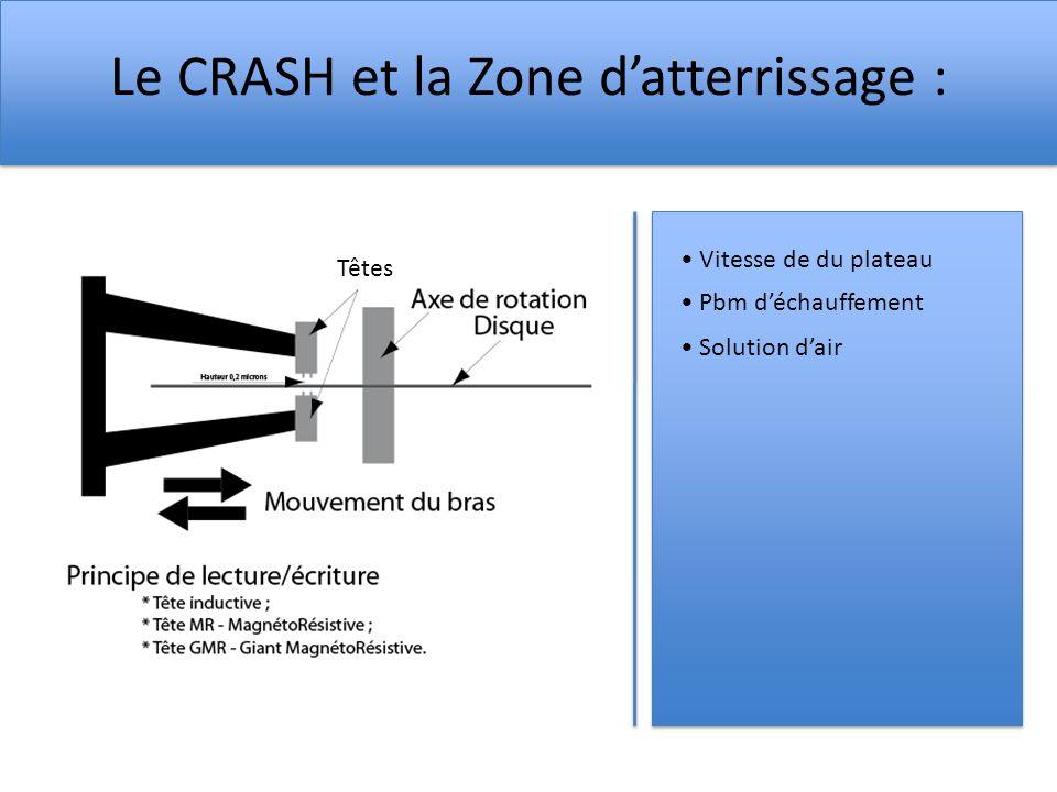 Le CRASH et la Zone datterrissage : Vitesse de du plateau Pbm déchauffement Solution dair Têtes