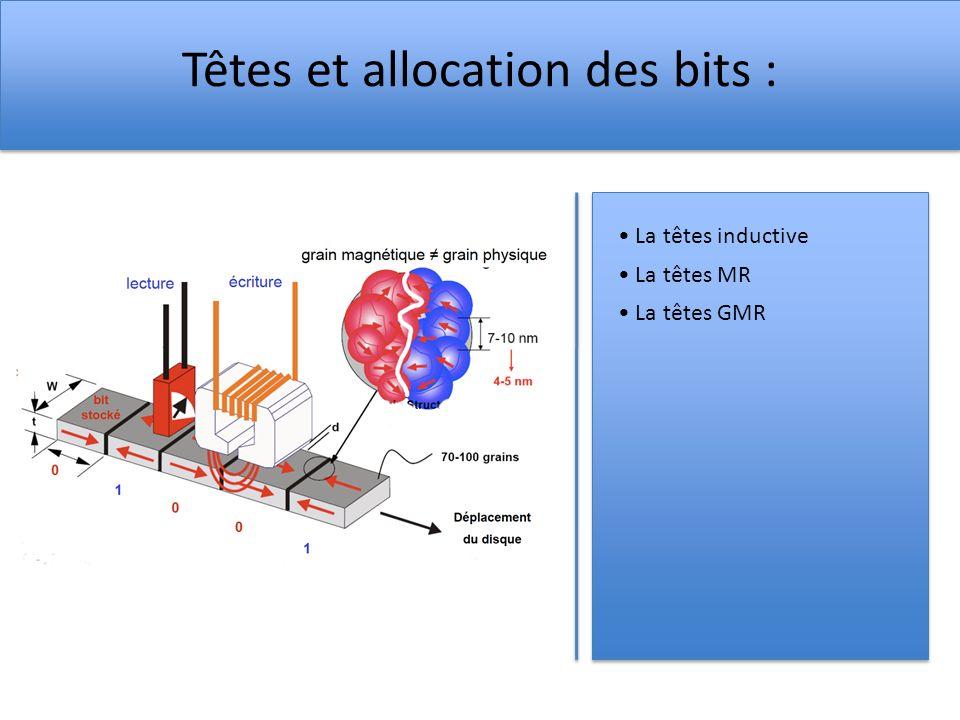 Têtes et allocation des bits : La têtes inductive La têtes MR La têtes GMR