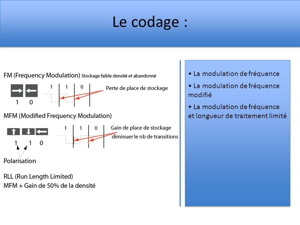 Le codage : La modulation de fréquence La modulation de fréquence modifié La modulation de fréquence et longueur de traitement limité