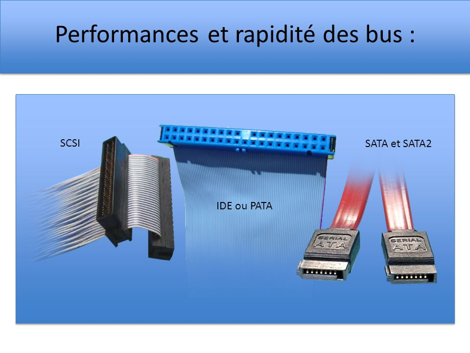 Performances et rapidité des bus : SCSI IDE ou PATA SATA et SATA2