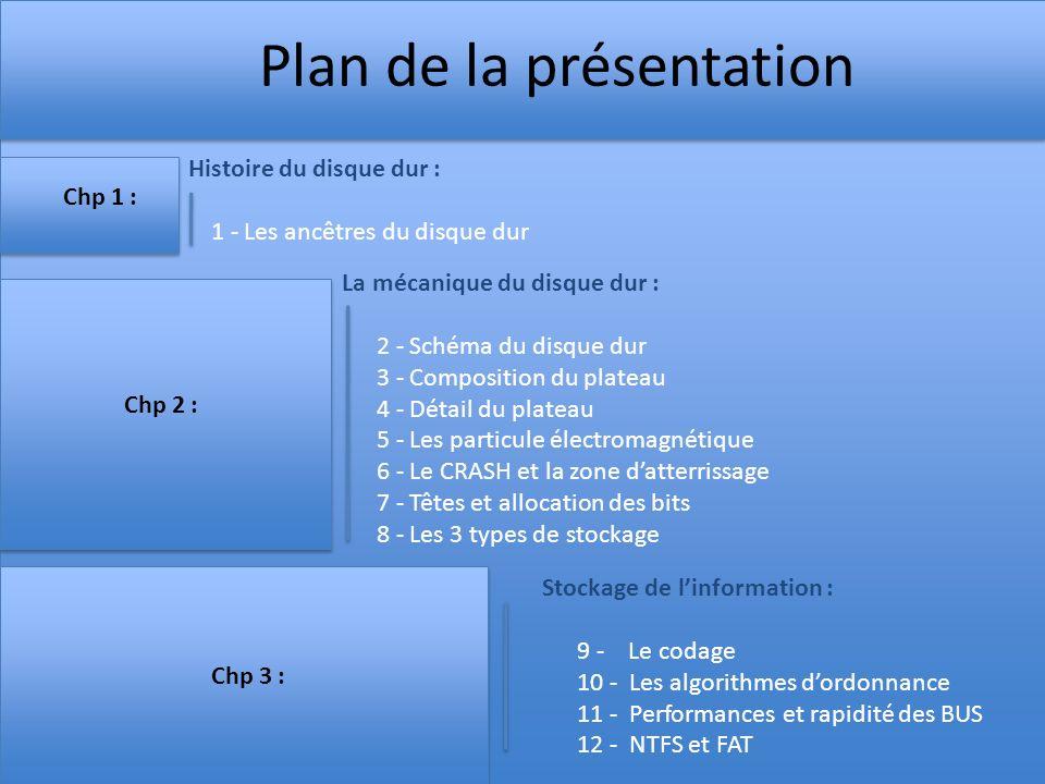 Plan de la présentation Histoire du disque dur : 1 - Les ancêtres du disque dur La mécanique du disque dur : 2 - Schéma du disque dur 3 - Composition du plateau 4 - Détail du plateau 5 - Les particule électromagnétique 6 - Le CRASH et la zone datterrissage 7 - Têtes et allocation des bits 8 - Les 3 types de stockage Stockage de linformation : 9 - Le codage 10 - Les algorithmes dordonnance 11 - Performances et rapidité des BUS 12 - NTFS et FAT Chp 3 : Chp 2 : Chp 1 :