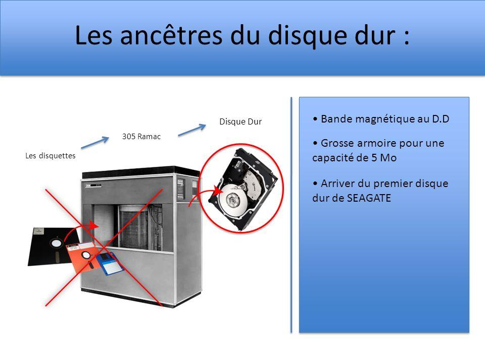 Les ancêtres du disque dur : Bande magnétique au D.D Grosse armoire pour une capacité de 5 Mo Arriver du premier disque dur de SEAGATE 305 Ramac Disque Dur Les disquettes