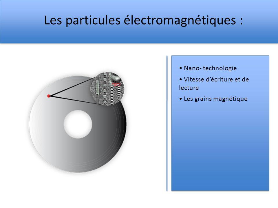 Les particules électromagnétiques : Nano- technologie Vitesse décriture et de lecture Les grains magnétique