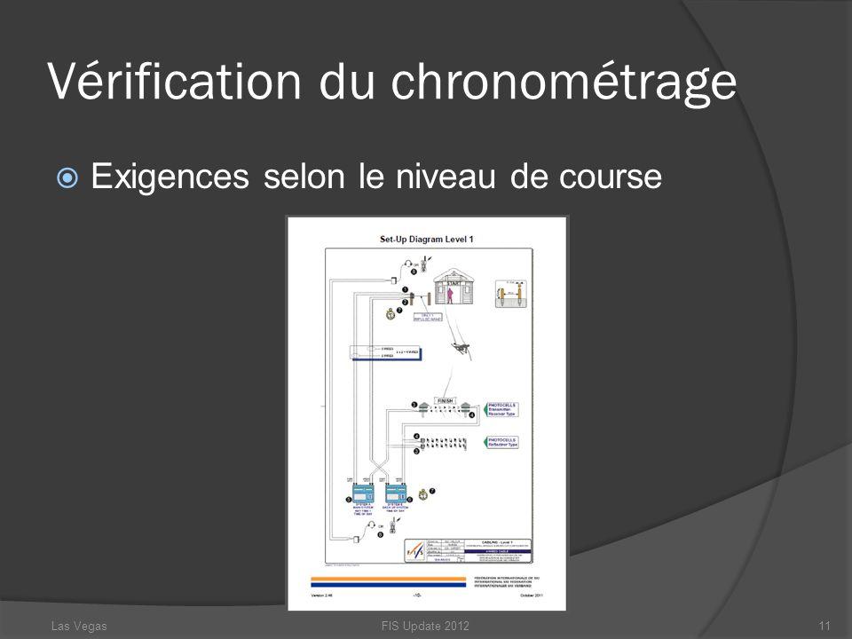 Vérification du chronométrage Exigences selon le niveau de course FIS Update 201211Las Vegas