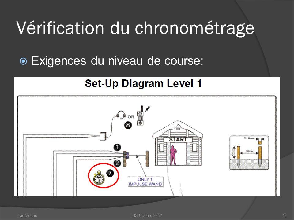 Vérification du chronométrage Exigences du niveau de course: FIS Update 201212Las Vegas