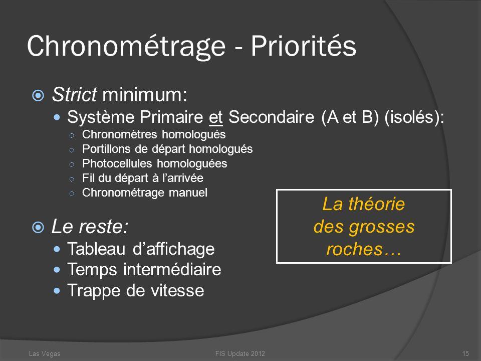 Chronométrage - Priorités Strict minimum: Système Primaire et Secondaire (A et B) (isolés): Chronomètres homologués Portillons de départ homologués Ph