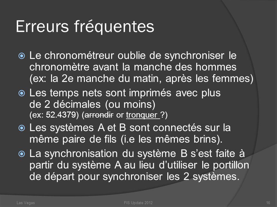 Erreurs fréquentes Le chronométreur oublie de synchroniser le chronomètre avant la manche des hommes (ex: la 2e manche du matin, après les femmes) Les