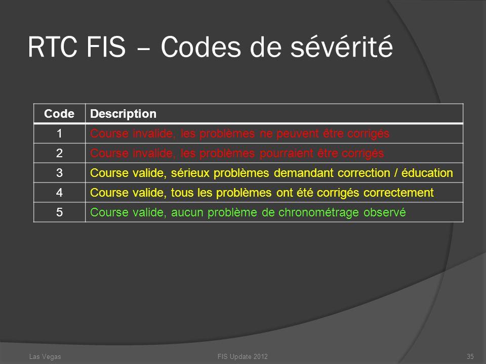 RTC FIS – Codes de sévérité CodeDescription 1Course invalide, les problèmes ne peuvent être corrigés 2Course invalide, les problèmes pourraient être c