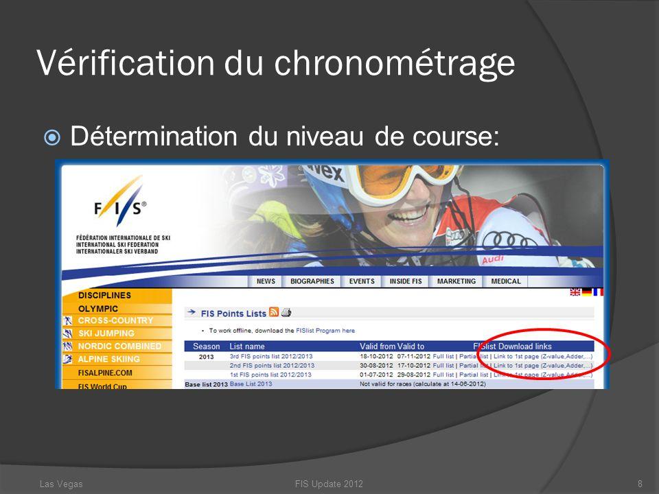 Vérification du chronométrage Détermination du niveau de course: FIS Update 20128Las Vegas