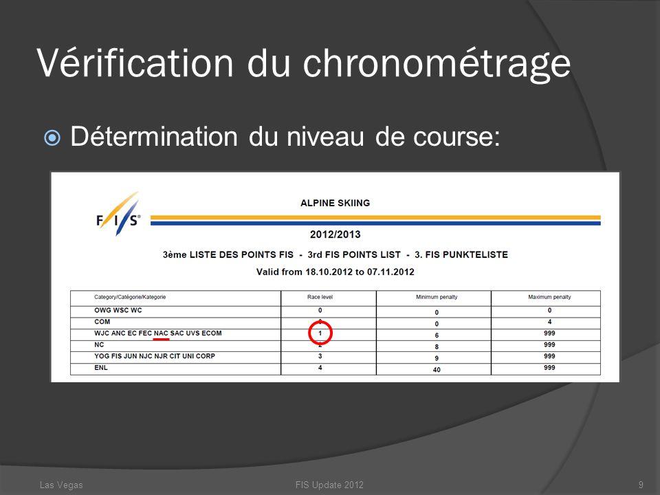 Vérification du chronométrage Exigences selon le niveau de course FIS Update 201210Las Vegas