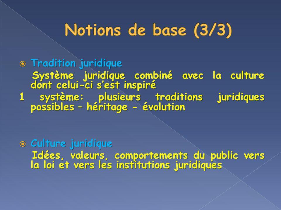 Tradition juridique Tradition juridique Système juridique combiné avec la culture dont celui-ci sest inspiré Système juridique combiné avec la culture