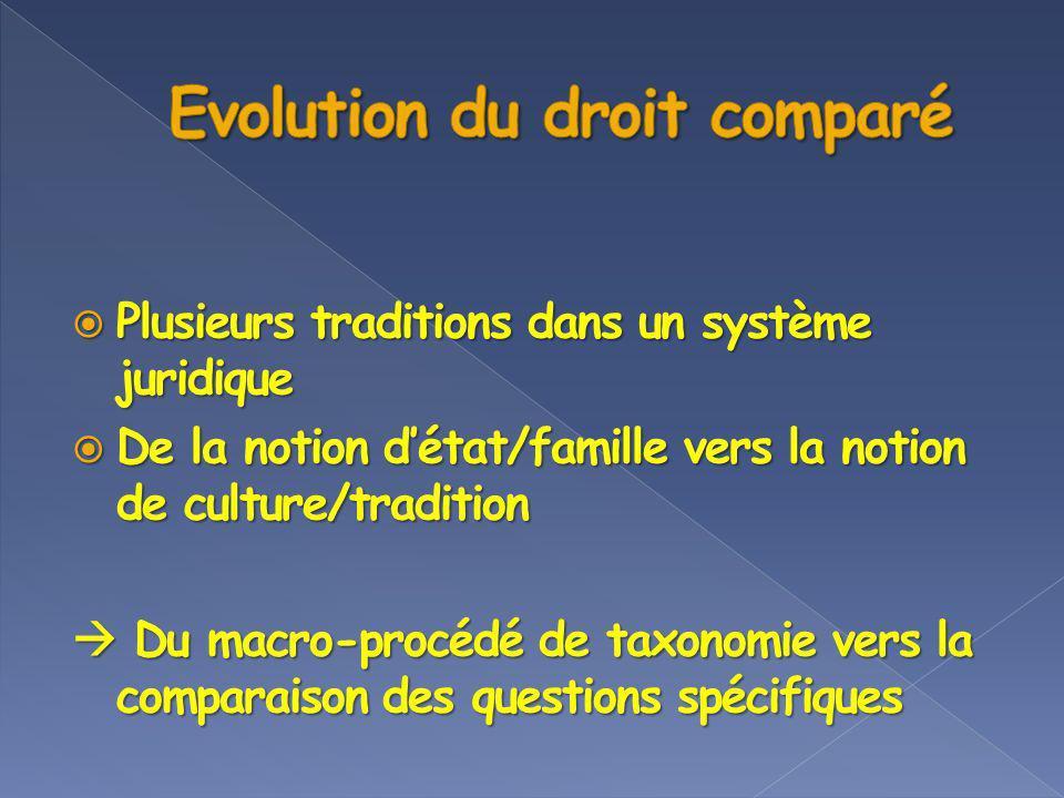 Plusieurs traditions dans un système juridique Plusieurs traditions dans un système juridique De la notion détat/famille vers la notion de culture/tra