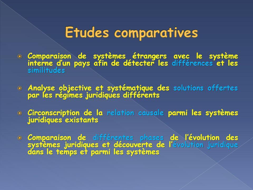 Comparaison de systèmes étrangers avec le système interne dun pays afin de détecter les différences et les similitudes Comparaison de systèmes étrange