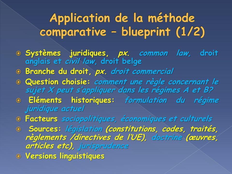 Systèmes juridiques, px. common law, droit anglais et civil law, droit belge Systèmes juridiques, px. common law, droit anglais et civil law, droit be