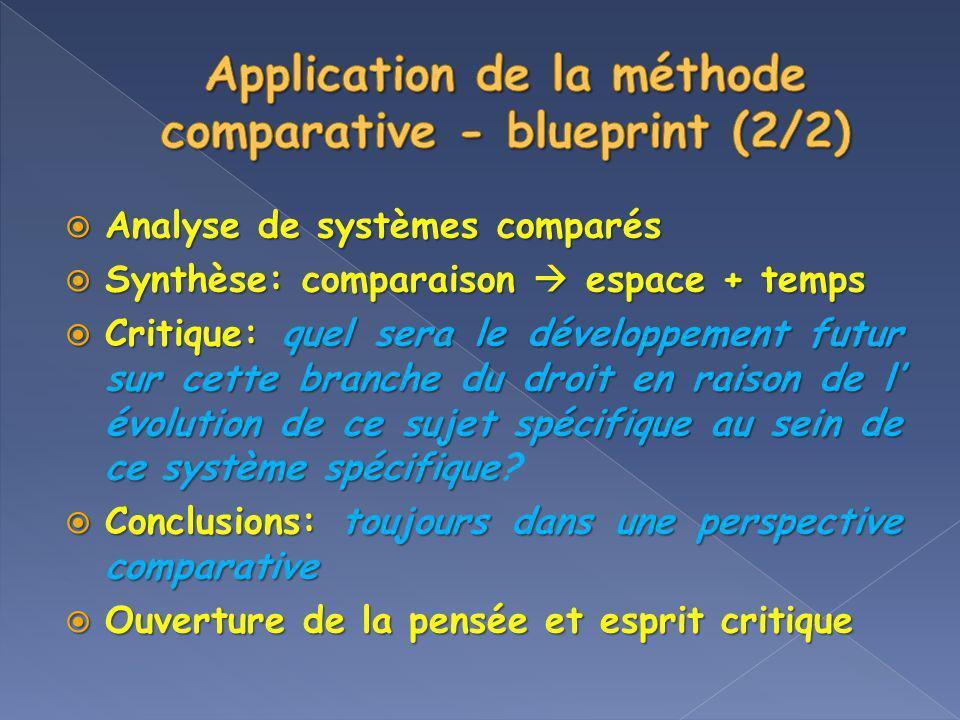 Analyse de systèmes comparés Analyse de systèmes comparés Synthèse: comparaison espace + temps Synthèse: comparaison espace + temps Critique: quel ser