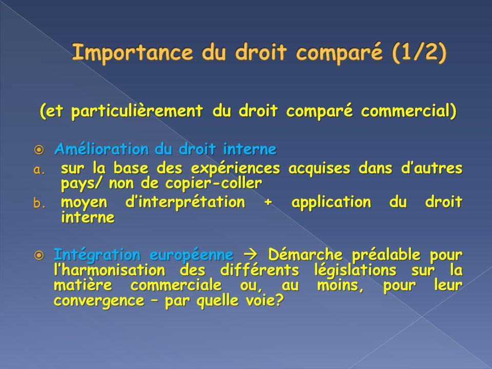 (et particulièrement du droit comparé commercial) Amélioration du droit interne Amélioration du droit interne a. sur la base des expériences acquises