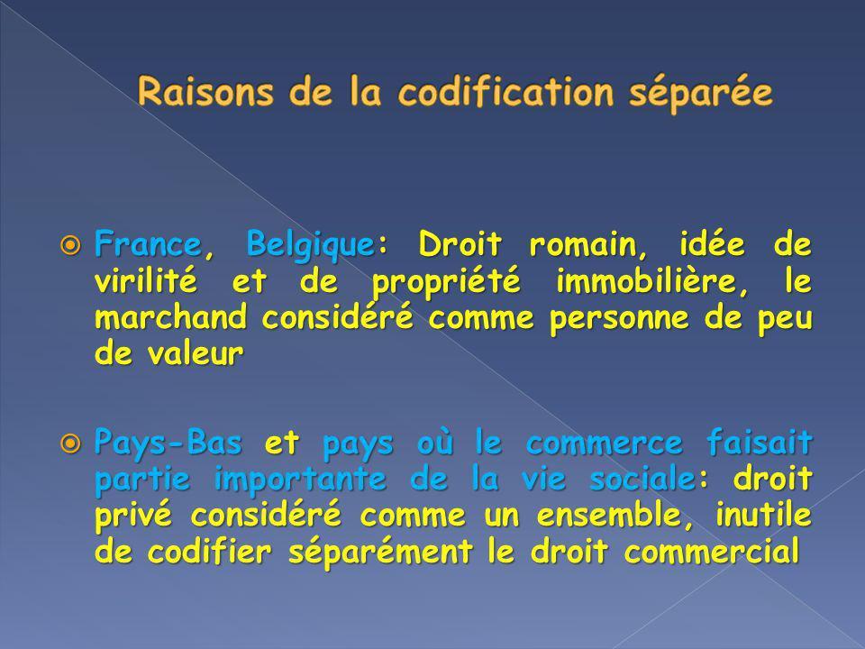 France, Belgique: Droit romain, idée de virilité et de propriété immobilière, le marchand considéré comme personne de peu de valeur France, Belgique: